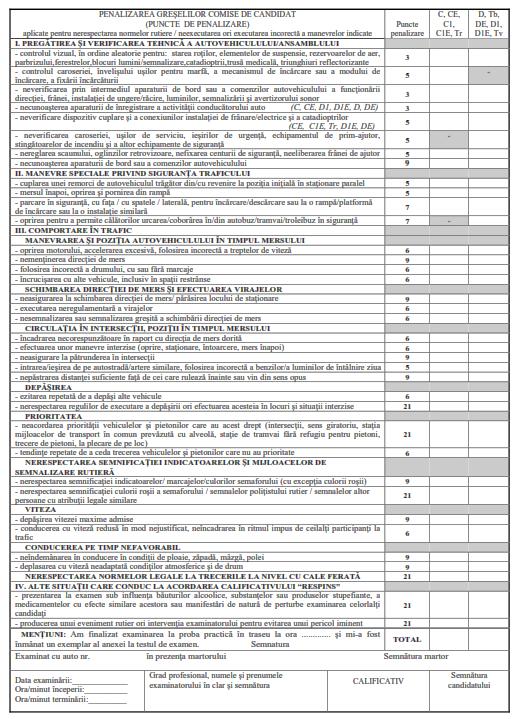 Anexa de examinare la proba practica pentru categoria C , C+E , D